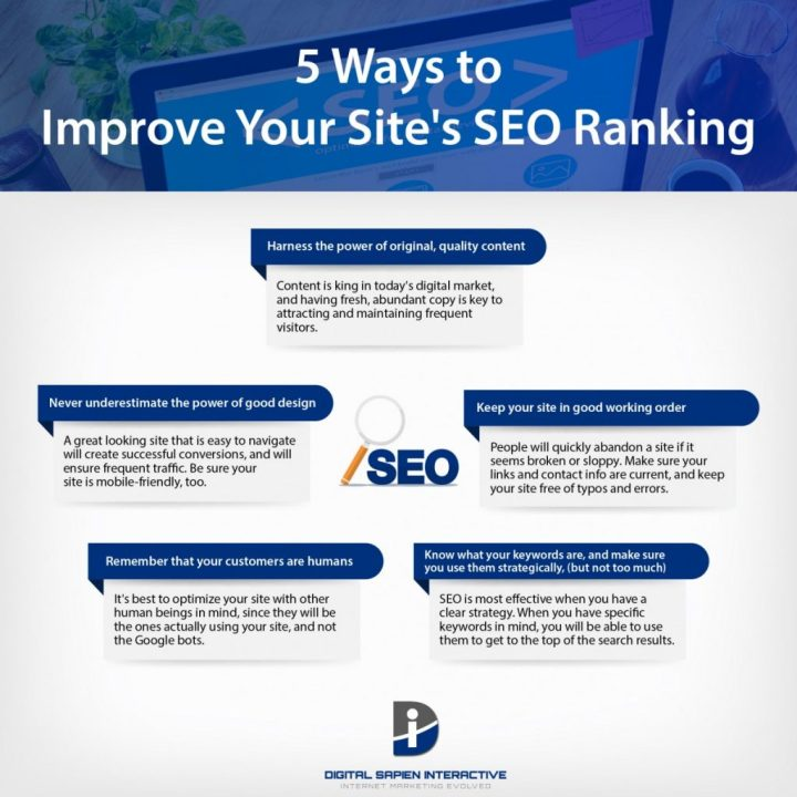 permanent backlinks